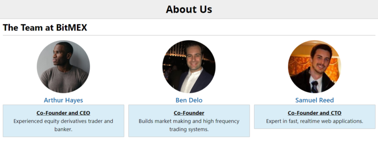 BitMEX Team.