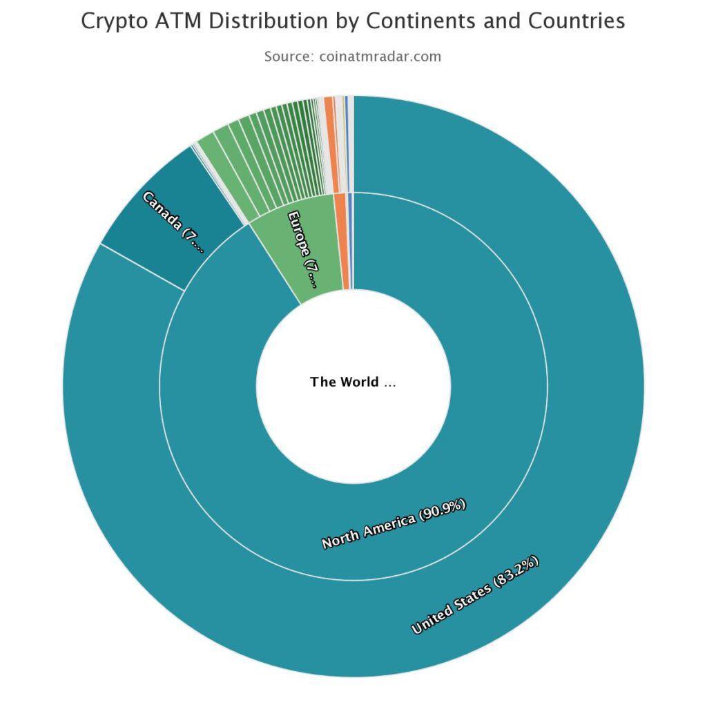 Bitcoin Automaten Verteilung global Q1 2021