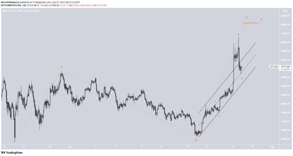Bitcoin Preis Kurs BTC Chart Wellenanalyse 27.07.2021
