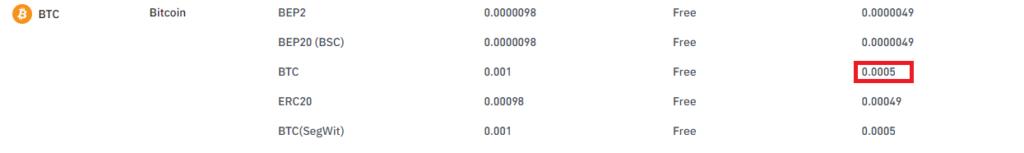 Bitcoin transaction costs Binance