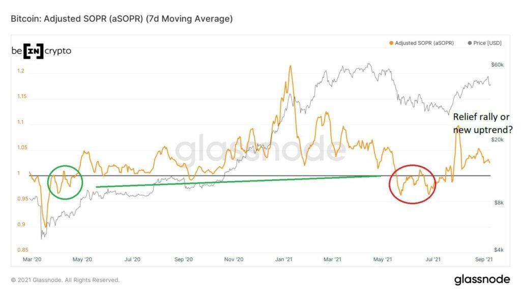 glassnodestudio bitcoin-adjusted-sopr-asopr