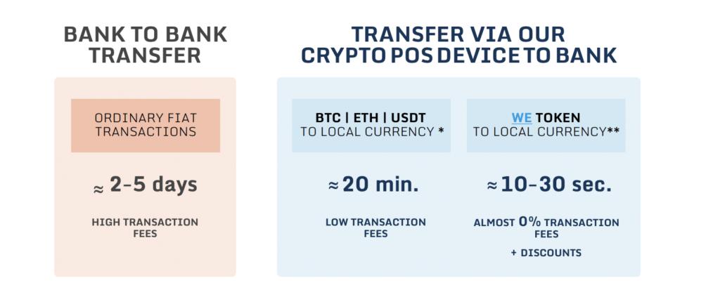 Wanda Exchange Bank Krypto